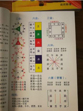 赵奕臻大师出版八字著作