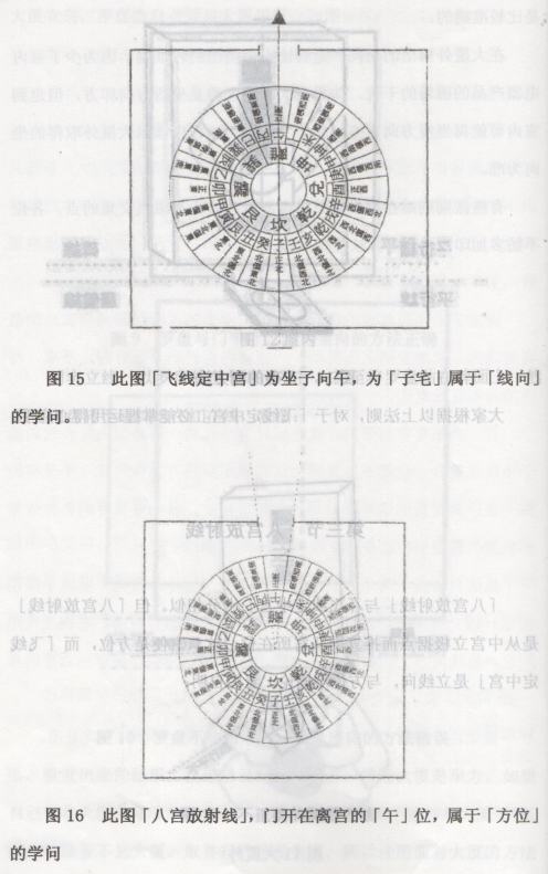 罗盘使用实践之八宫放射线