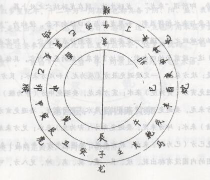 学风水之八煞黄泉图式