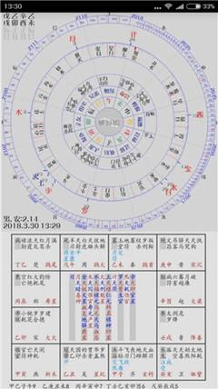 郑氏星案七政四余赤道制弧角天星相天星命盘第八代软件